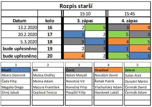 Rozpis florbalová liga starší 2019-2020 upřesnění termínu