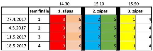 SHM  - Florbal Play-off.červený