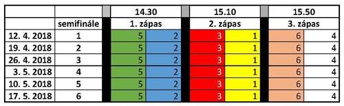 SHM-Rozpis playoff 6. semifinále 2017-2018