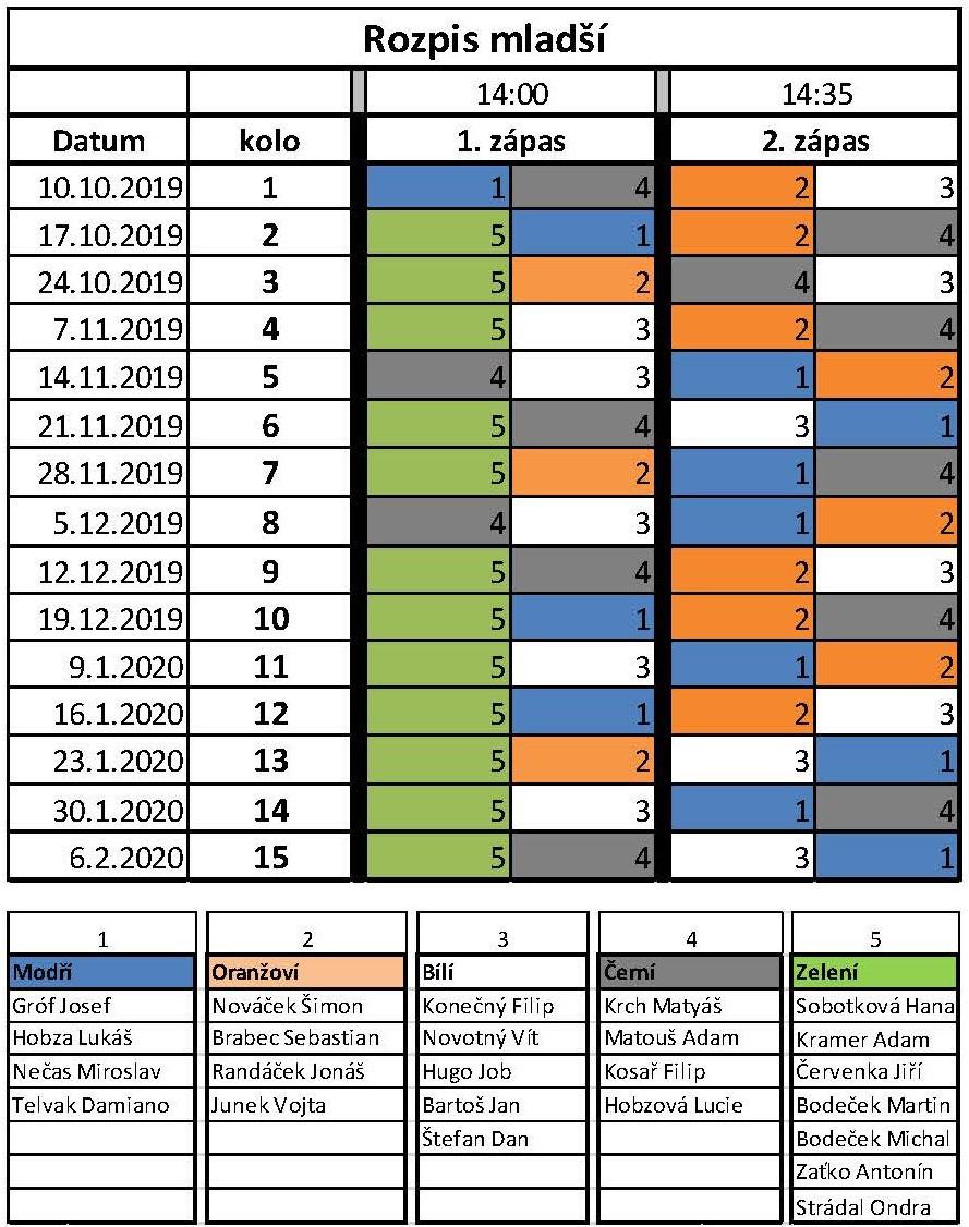 Rozpis liga 2019-20 mladší